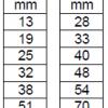 Sand-blast-hose-size-chart
