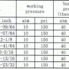 XLPE Hose Size Chart